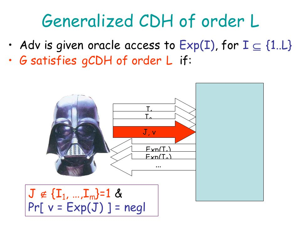 Generalized CDH of order L