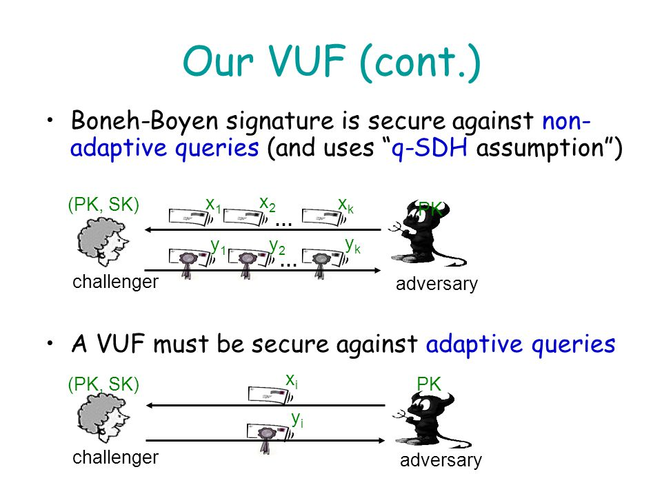Our VUF (cont.) Boneh-Boyen signature is secure against non-adaptive queries (and uses q-SDH assumption )