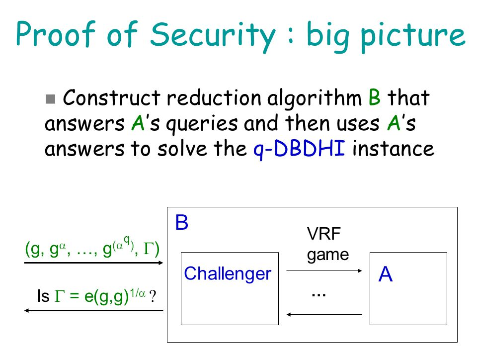 Proof of Security : big picture