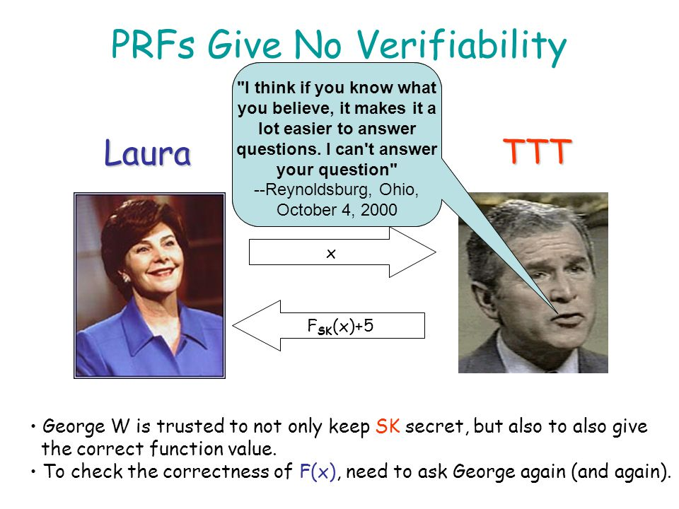 PRFs Give No Verifiability