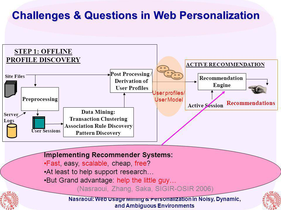 Challenges & Questions in Web Personalization