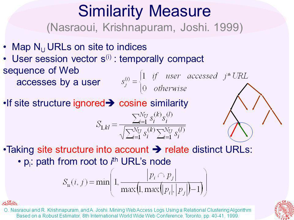 Similarity Measure (Nasraoui, Krishnapuram, Joshi. 1999)