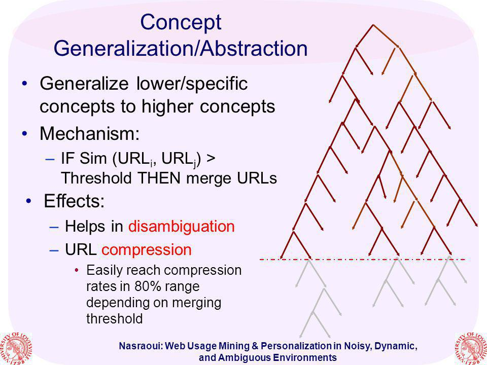 Concept Generalization/Abstraction