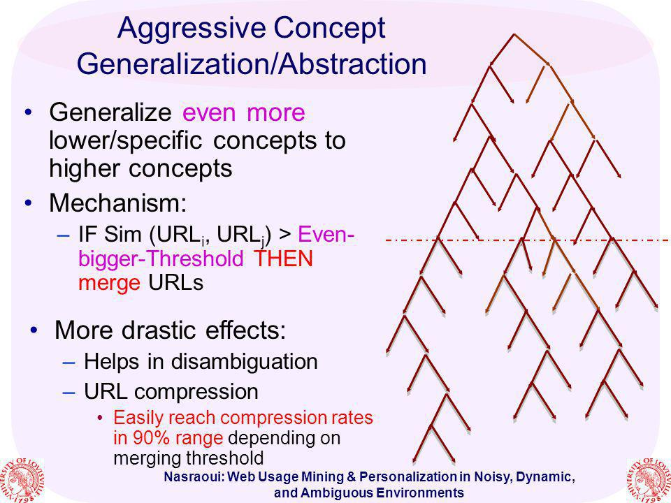 Aggressive Concept Generalization/Abstraction