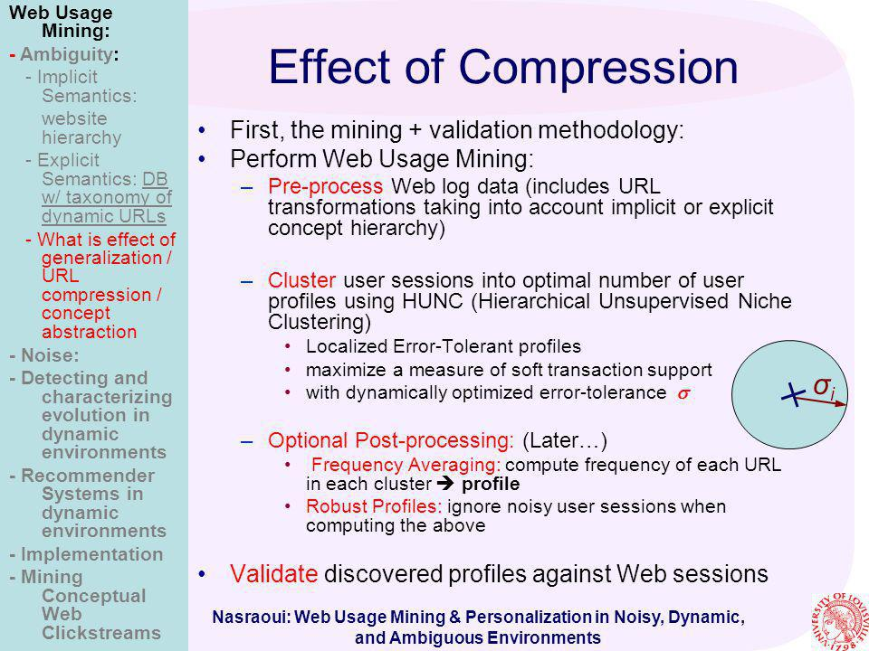 Effect of Compression σi First, the mining + validation methodology:
