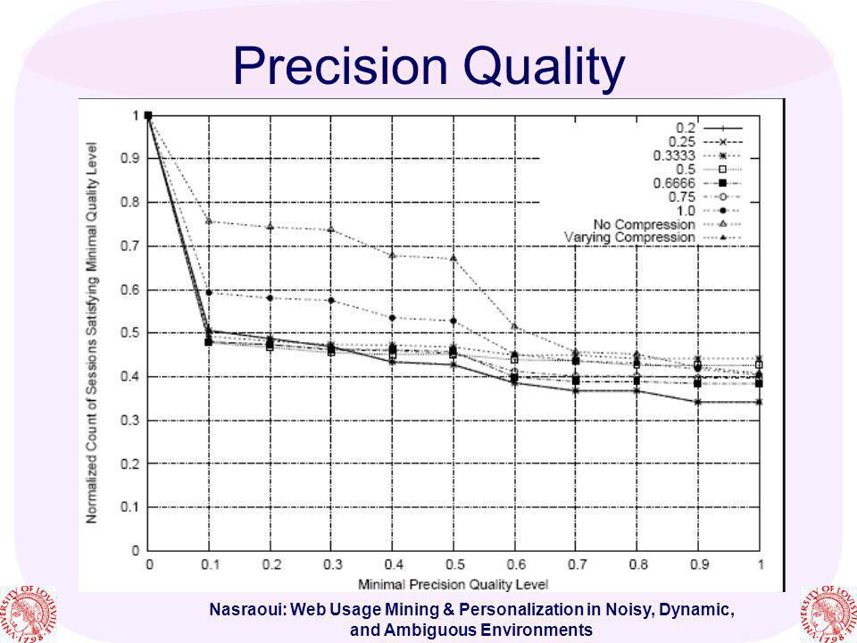Precision Quality Nasraoui: Web Usage Mining & Personalization in Noisy, Dynamic, and Ambiguous Environments.