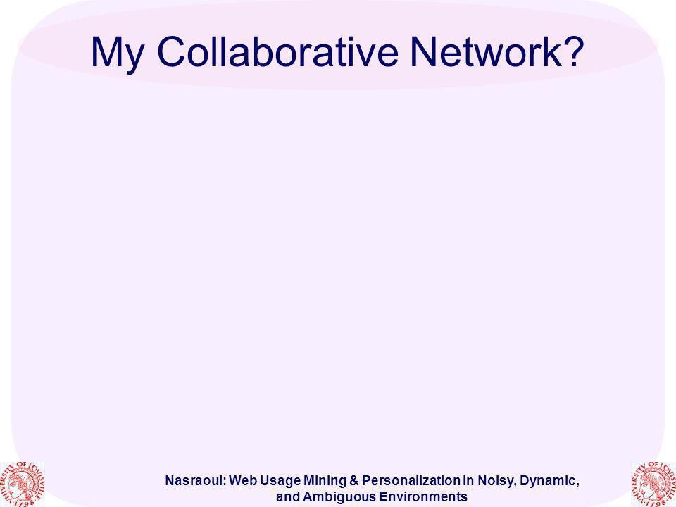My Collaborative Network