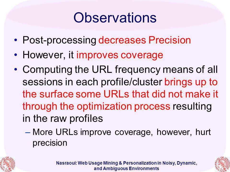 Observations Post-processing decreases Precision