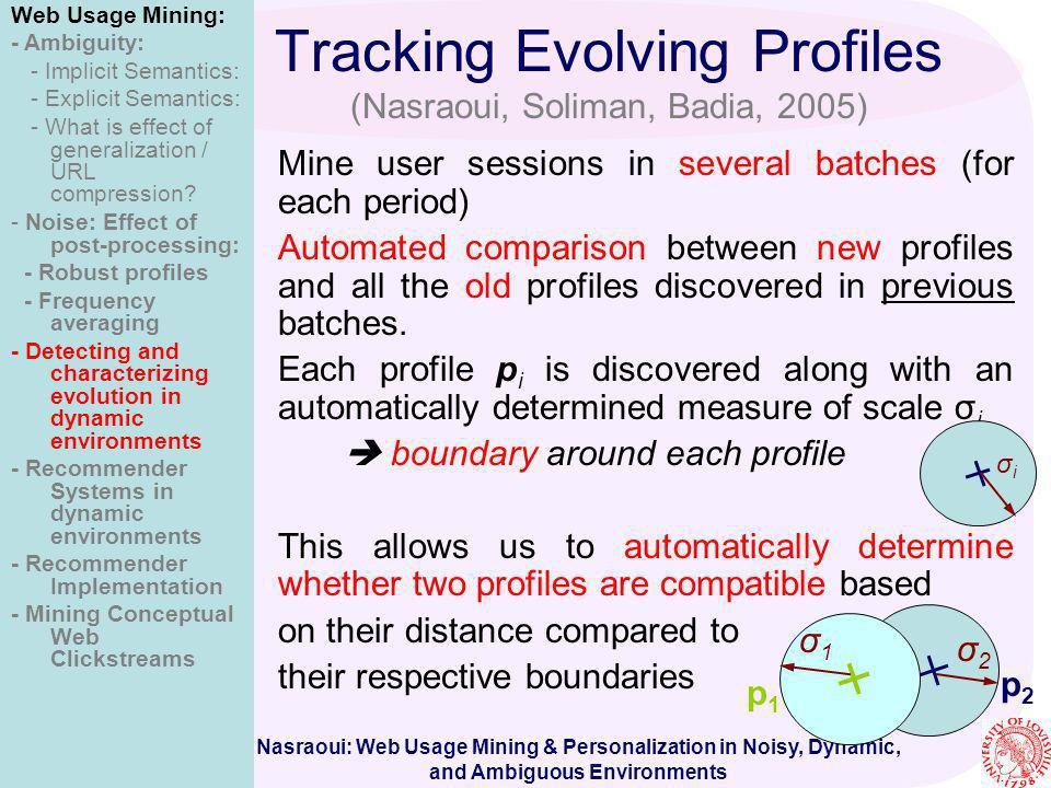 Tracking Evolving Profiles (Nasraoui, Soliman, Badia, 2005)