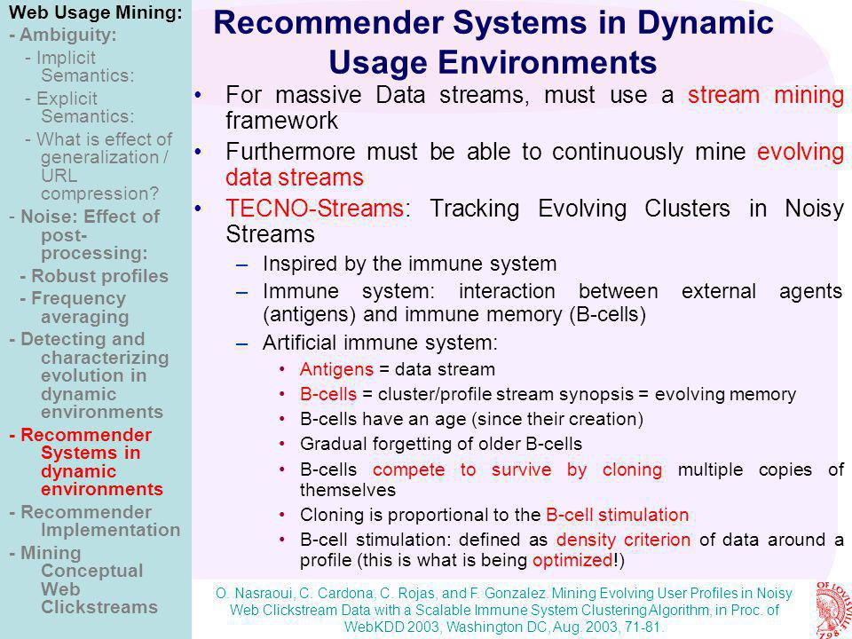 Recommender Systems in Dynamic Usage Environments
