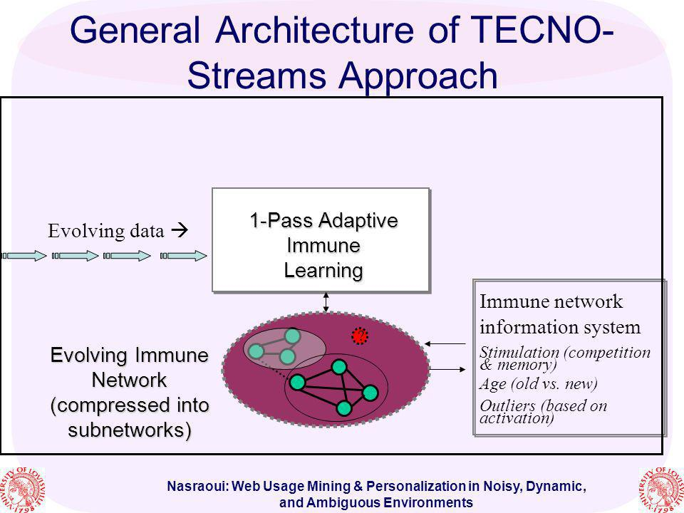 General Architecture of TECNO-Streams Approach