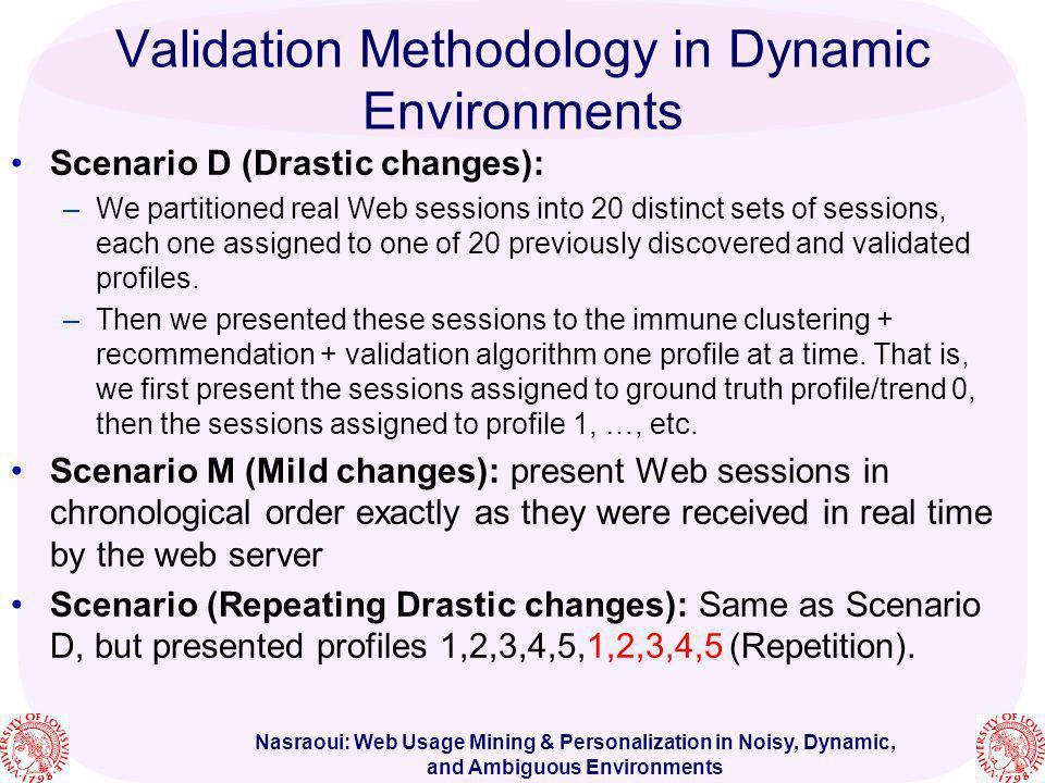 Validation Methodology in Dynamic Environments