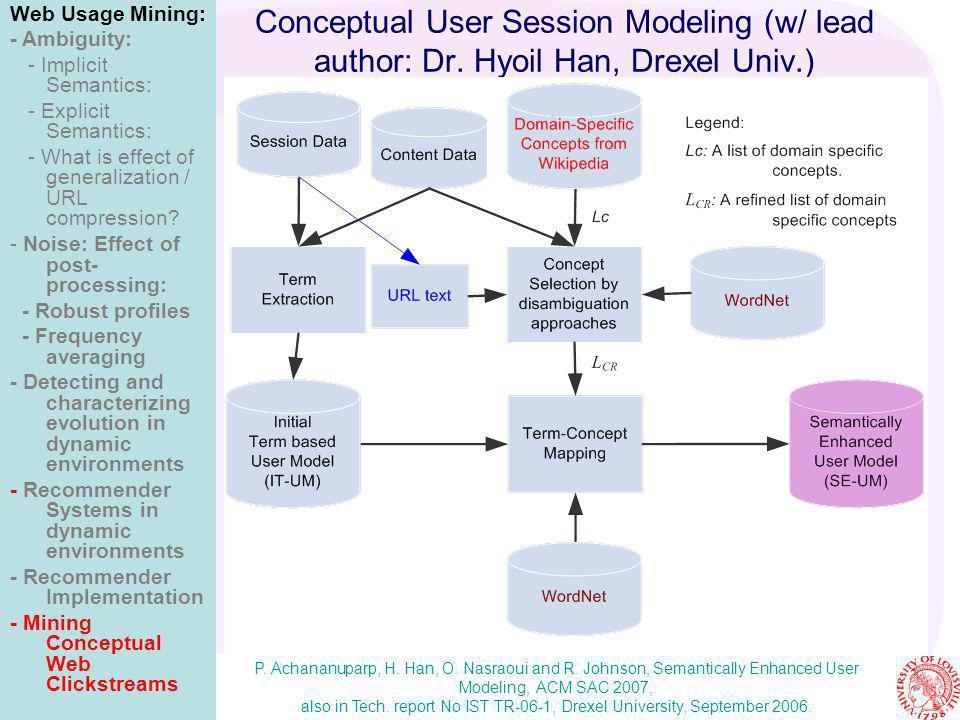 Web Usage Mining: - Ambiguity: - Implicit Semantics: - Explicit Semantics: - What is effect of generalization / URL compression