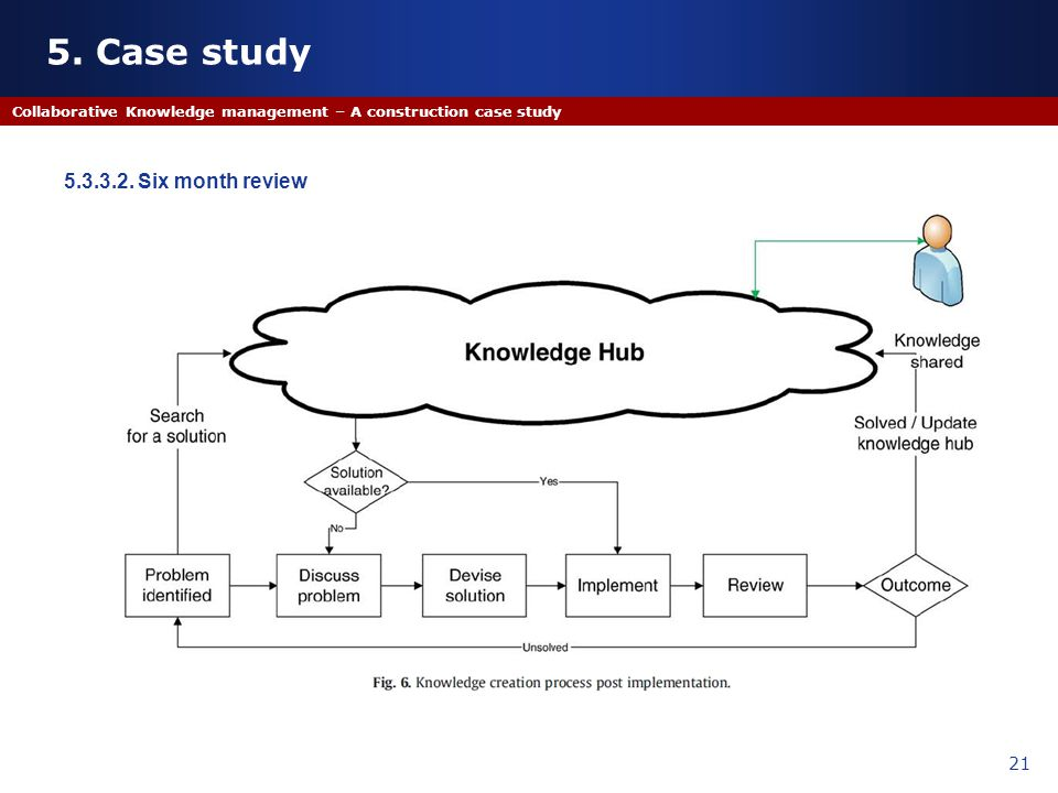 knowledge management cases study Knowledge management (km) case study context in recent years, compelling evidence has emerged that voluntary medical male circumcision (vmmc)—when.