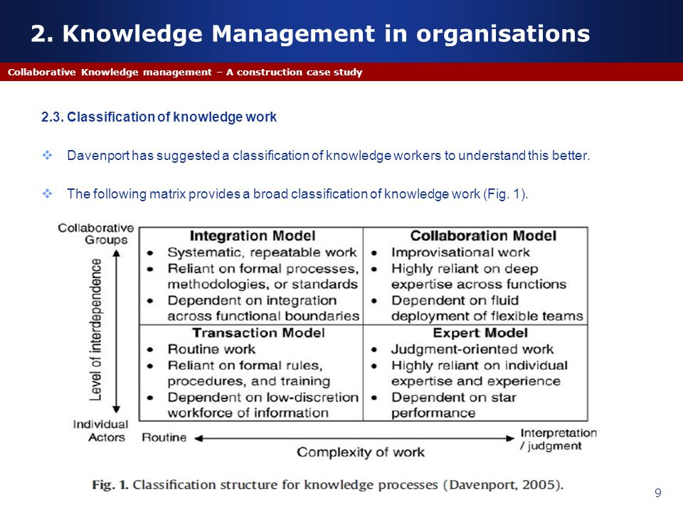 2. Knowledge Management in organisations