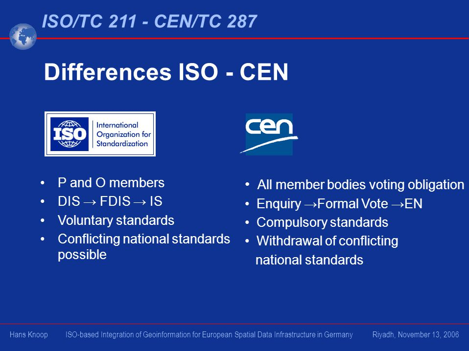Differences ISO - CEN ISO/TC 211 - CEN/TC 287