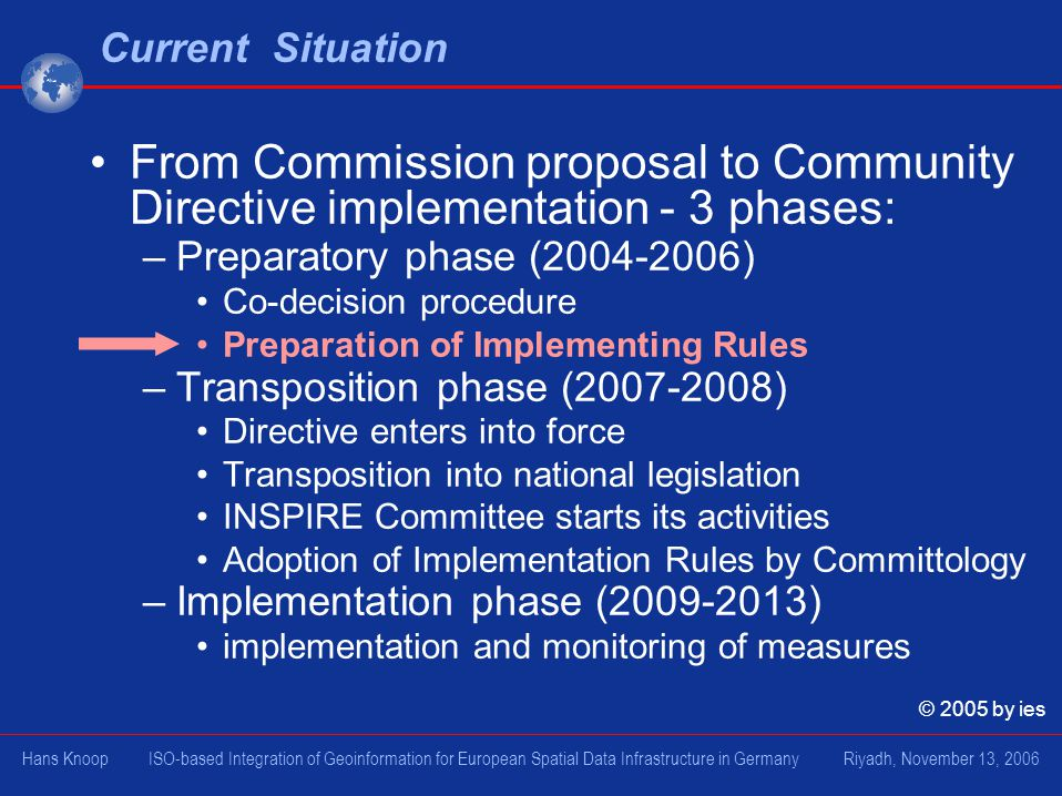 Current Situation From Commission proposal to Community Directive implementation - 3 phases: Preparatory phase (2004-2006)