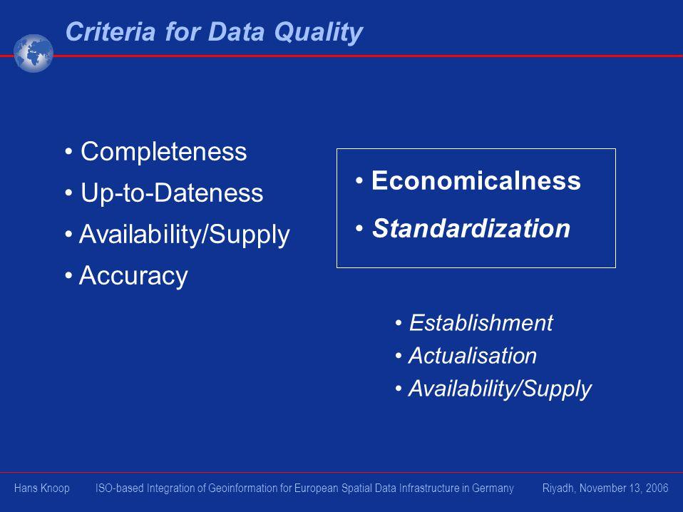 Criteria for Data Quality