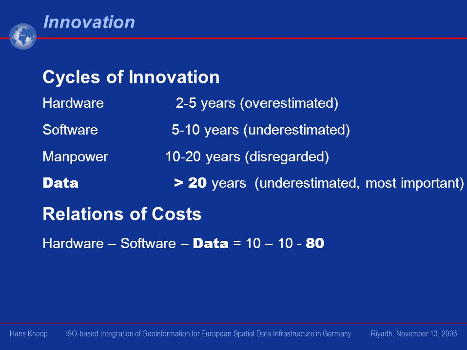 Innovation Cycles of Innovation Relations of Costs