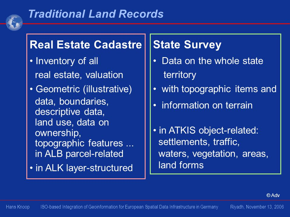 Traditional Land Records
