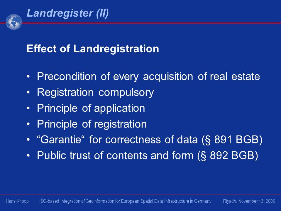 Effect of Landregistration