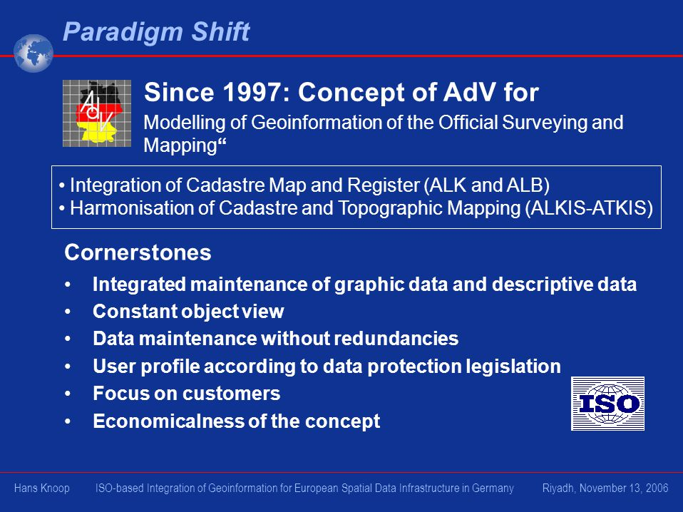 Since 1997: Concept of AdV for