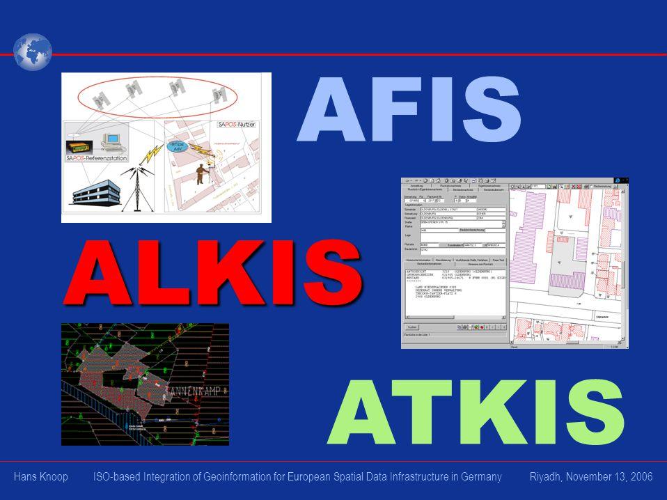 AFIS ALKIS. ATKIS.