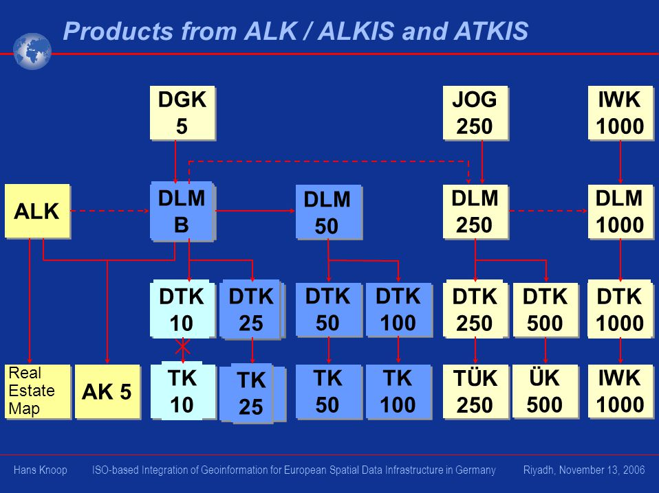 Products from ALK / ALKIS and ATKIS