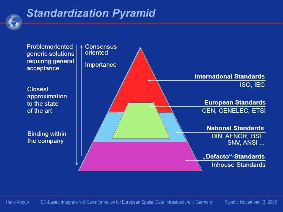 Standards In Action Workshop Ppt Download