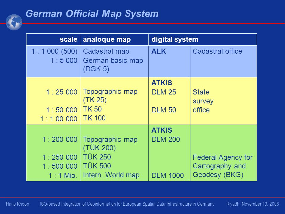 German Official Map System