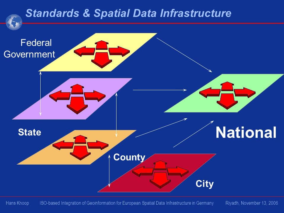 National Standards & Spatial Data Infrastructure Federal Government