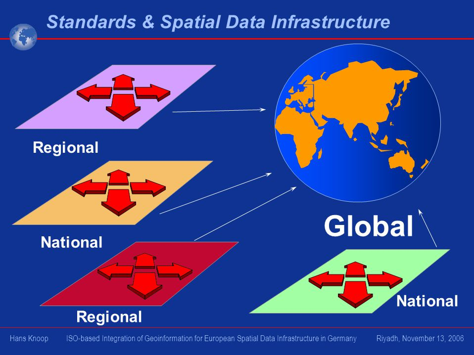 Global Standards & Spatial Data Infrastructure Regional National