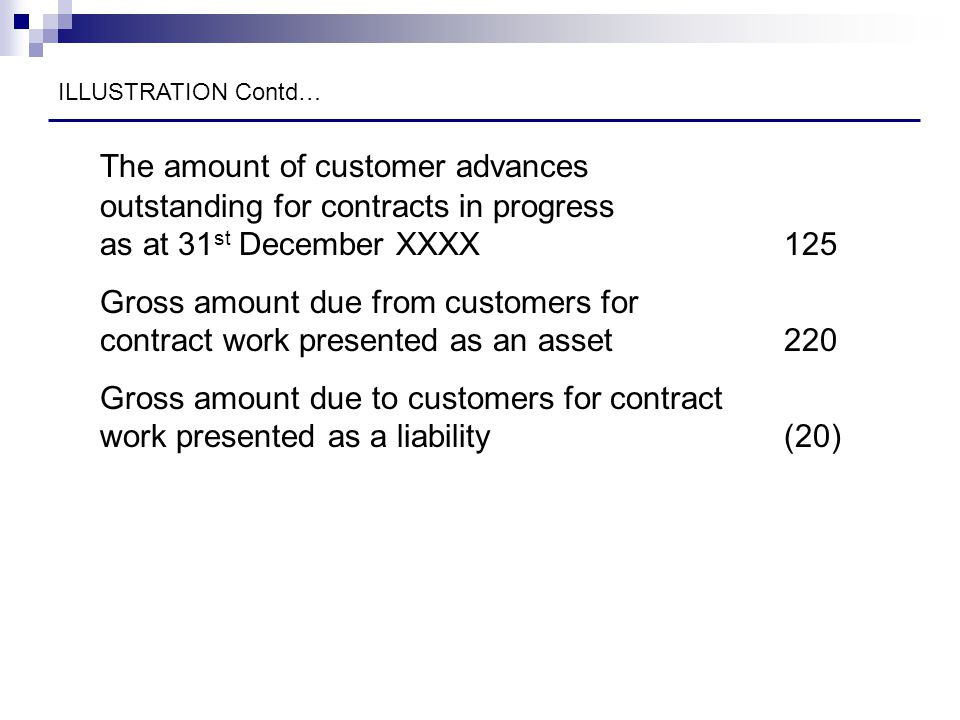 ILLUSTRATION Contd… The amount of customer advances outstanding for contracts in progress as at 31st December XXXX 125.
