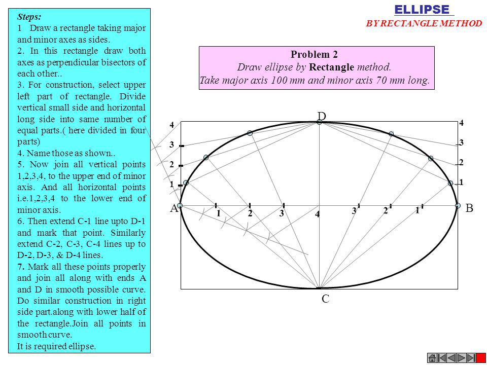 ELLIPSE C D A B Problem 2 Draw ellipse by Rectangle method.
