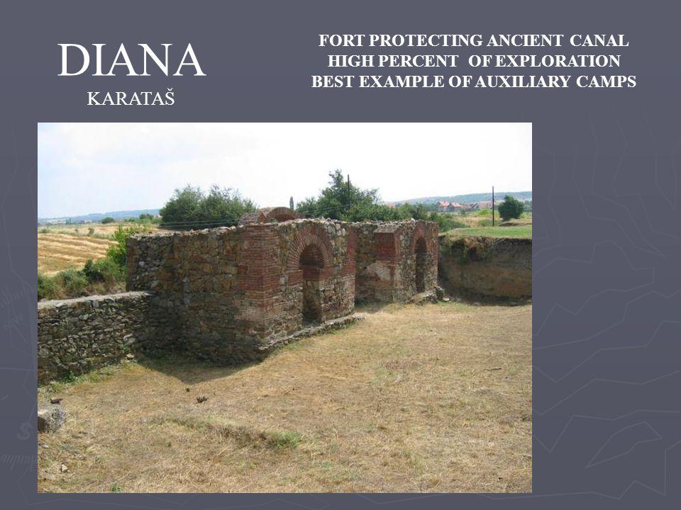 DIANA KARATAŠ FORT PROTECTING ANCIENT CANAL