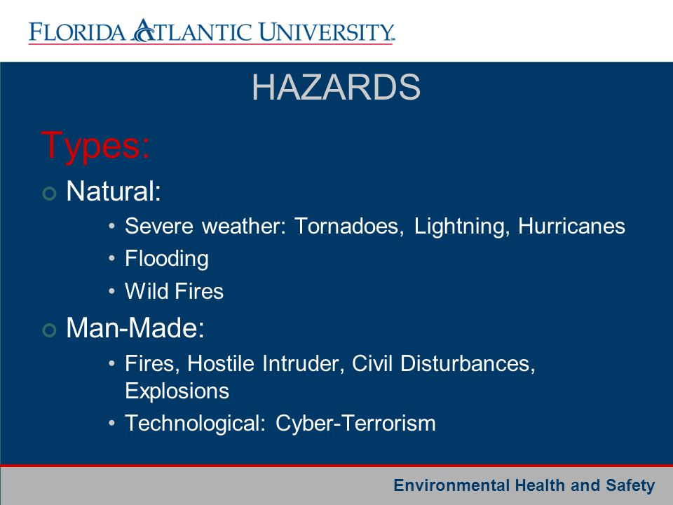 Types: HAZARDS Natural: Man-Made: