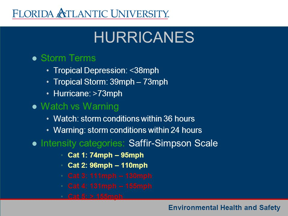 HURRICANES Storm Terms Watch vs Warning