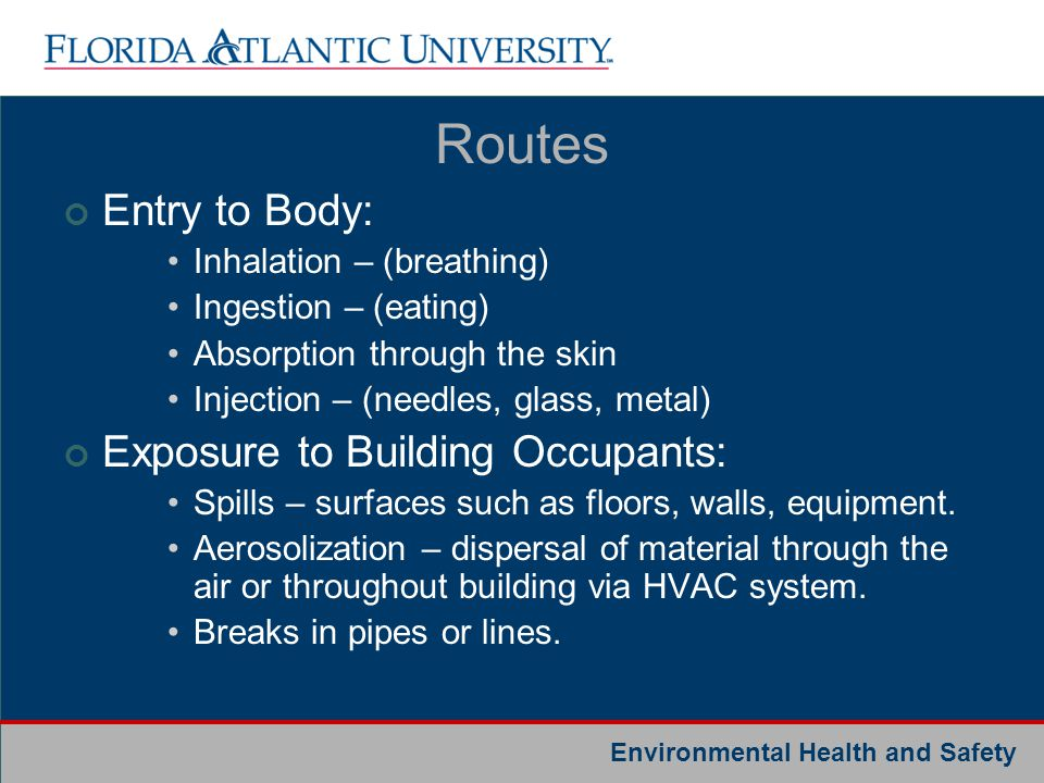 Routes Entry to Body: Exposure to Building Occupants: