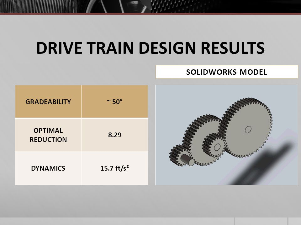DRIVE TRAIN DESIGN RESULTS
