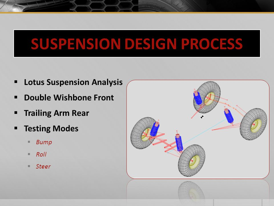 SUSPENSION DESIGN PROCESS