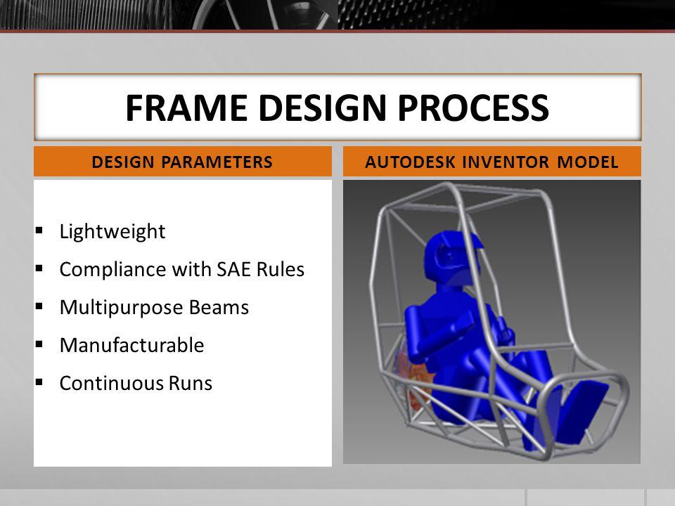 Autodesk Inventor MODEL