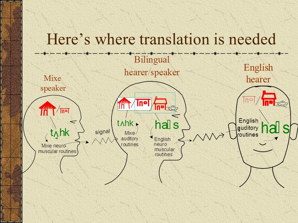 Here's where translation is needed