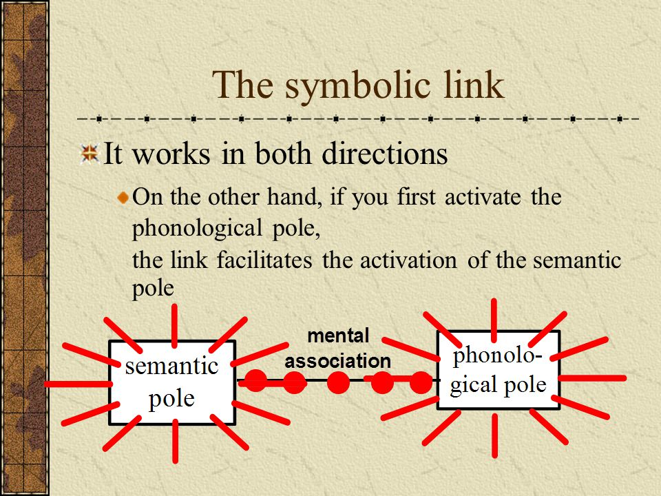 The symbolic link It works in both directions