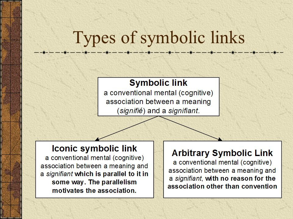Types of symbolic links
