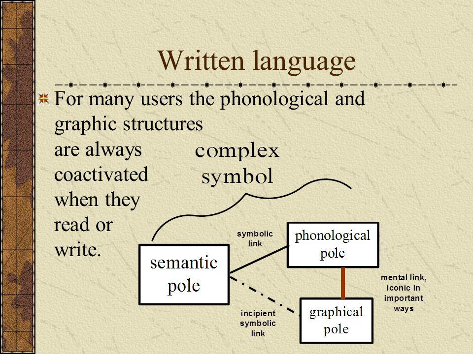 Written language For many users the phonological and graphic structures are always coactivated when they read or write.