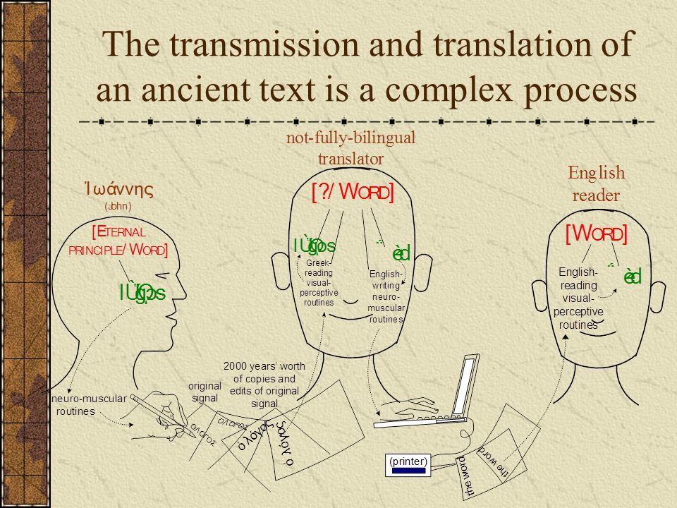 The transmission and translation of an ancient text is a complex process