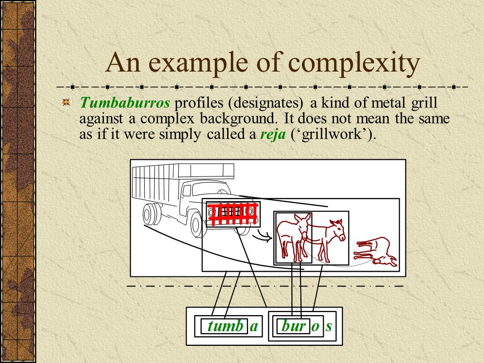 An example of complexity