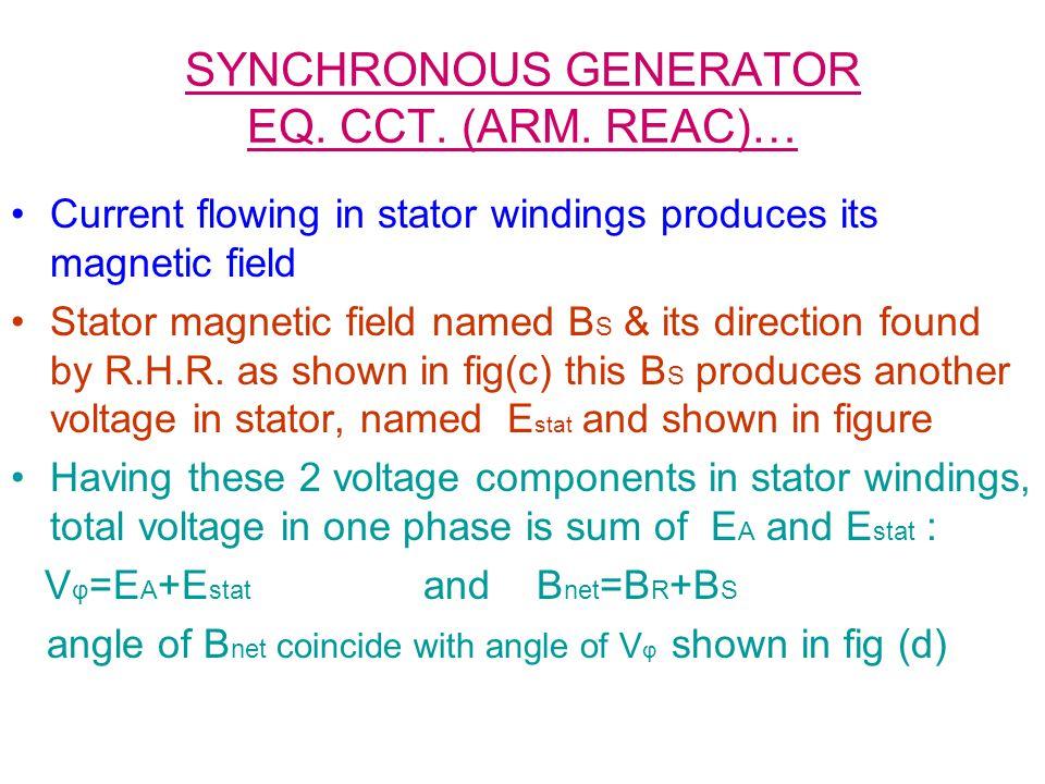 SYNCHRONOUS GENERATOR EQ. CCT. (ARM. REAC)…