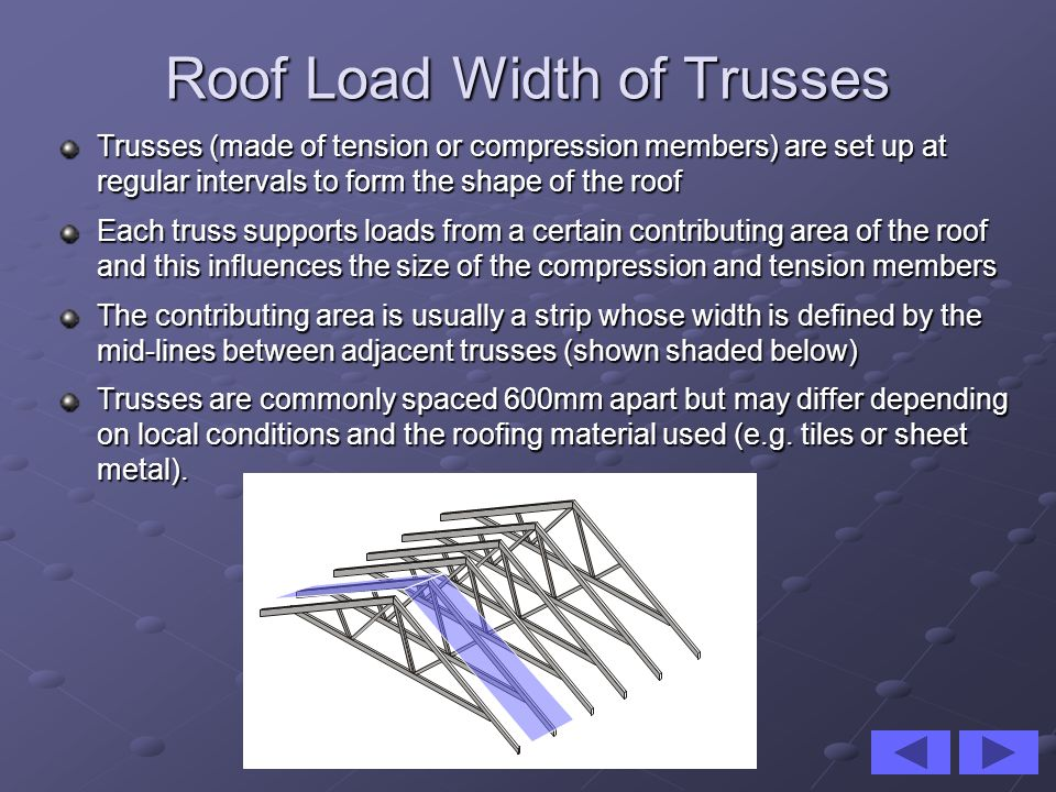 Roof Load Width of Trusses