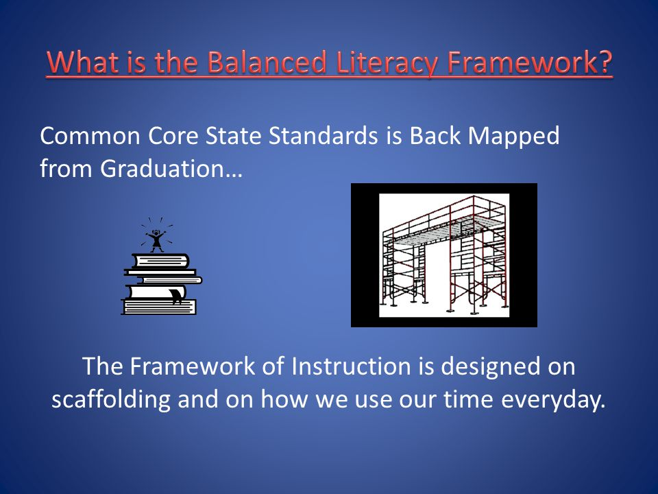 What is the Balanced Literacy Framework